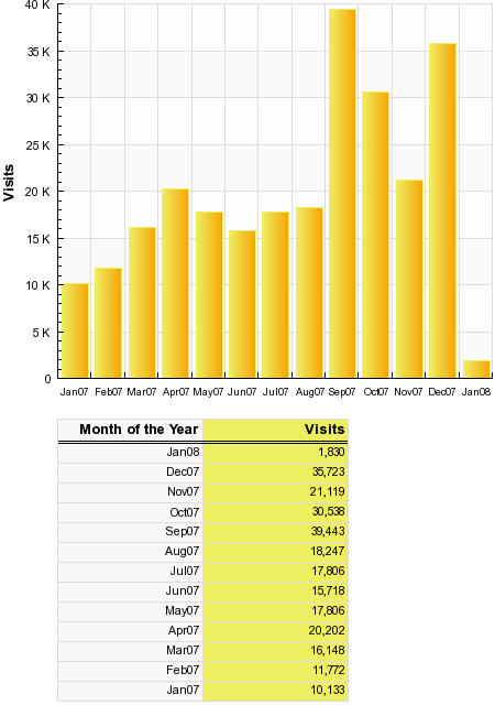 visits-past-year.png