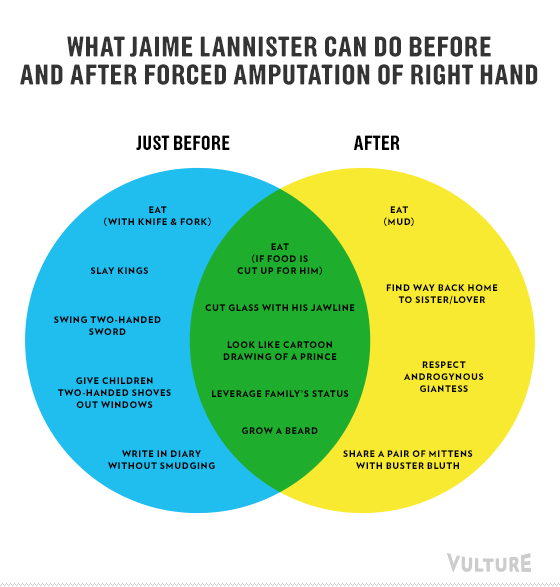 Jaime Graphic