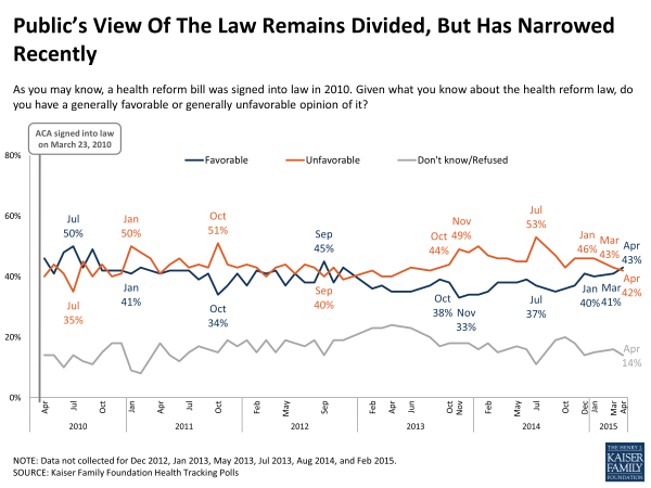 Kaiser Health Tracking Poll April 2015