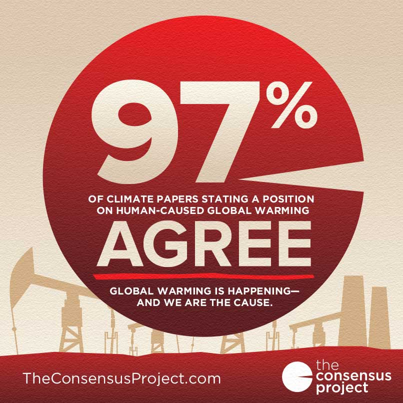 Climate Change Consensus Skeptical Science