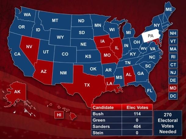 Sanders Mock Election