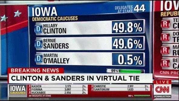 Iowa Virtual Tie