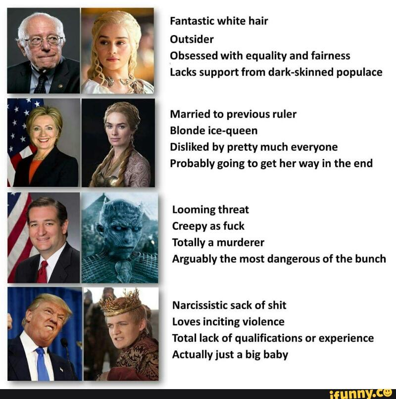 Game of Thrones 2016 Candidates